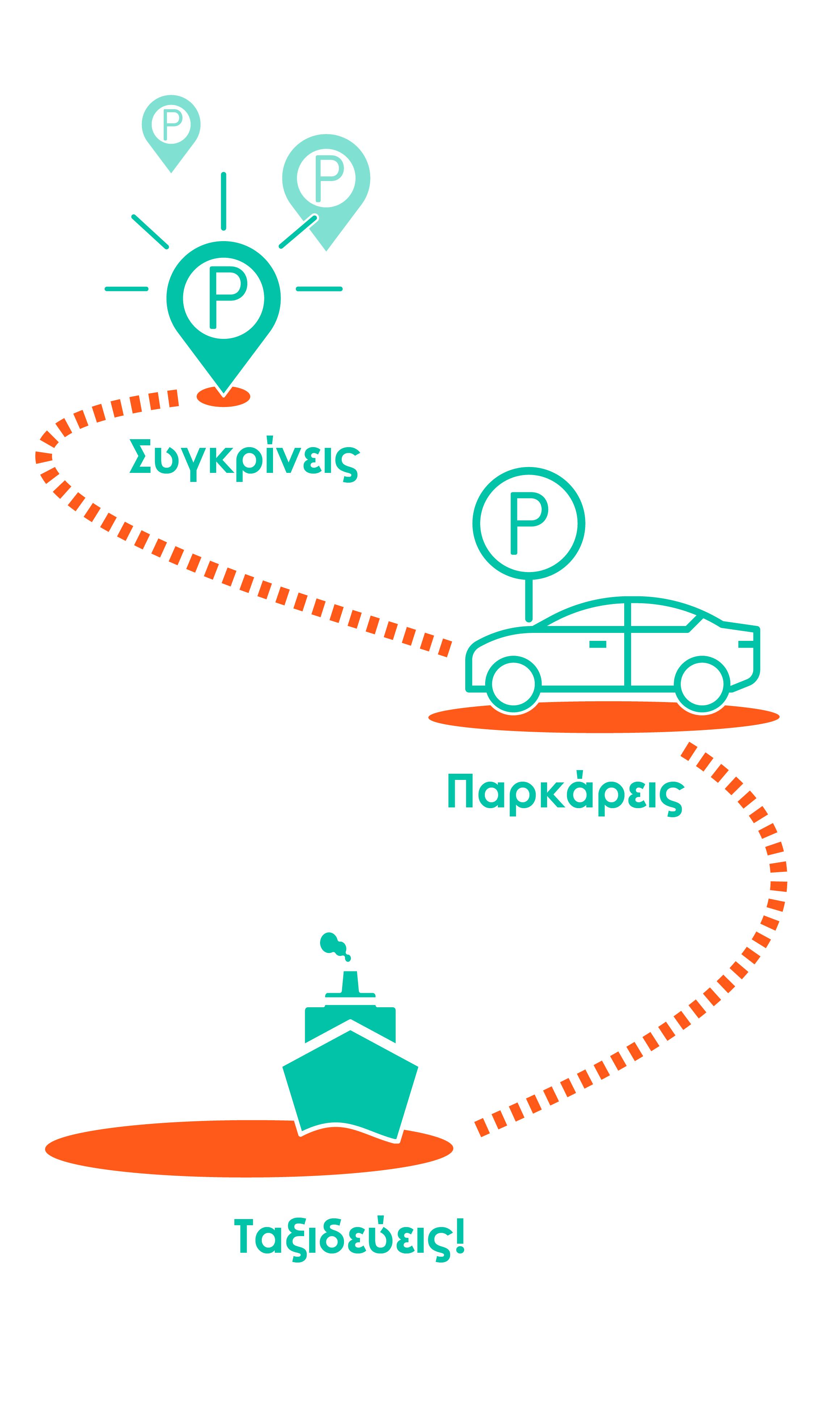 πάρκινγκ στο λιμάνι