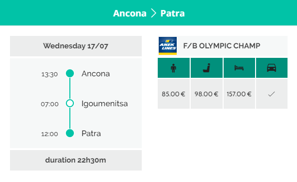 ferry itinerary of Minoan between Venice and Patras