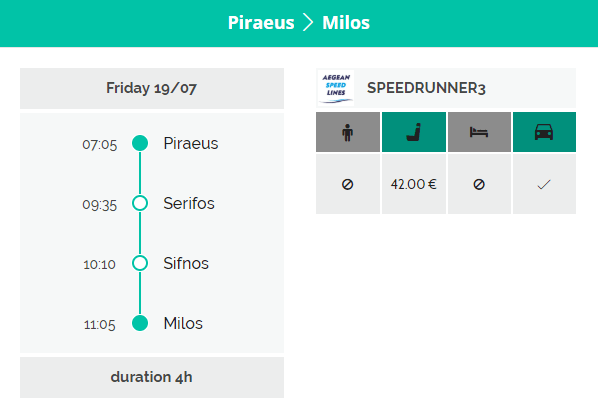 Speedrunner 3 itinerary from Piraeus to Serifos, Sifnos & Milos