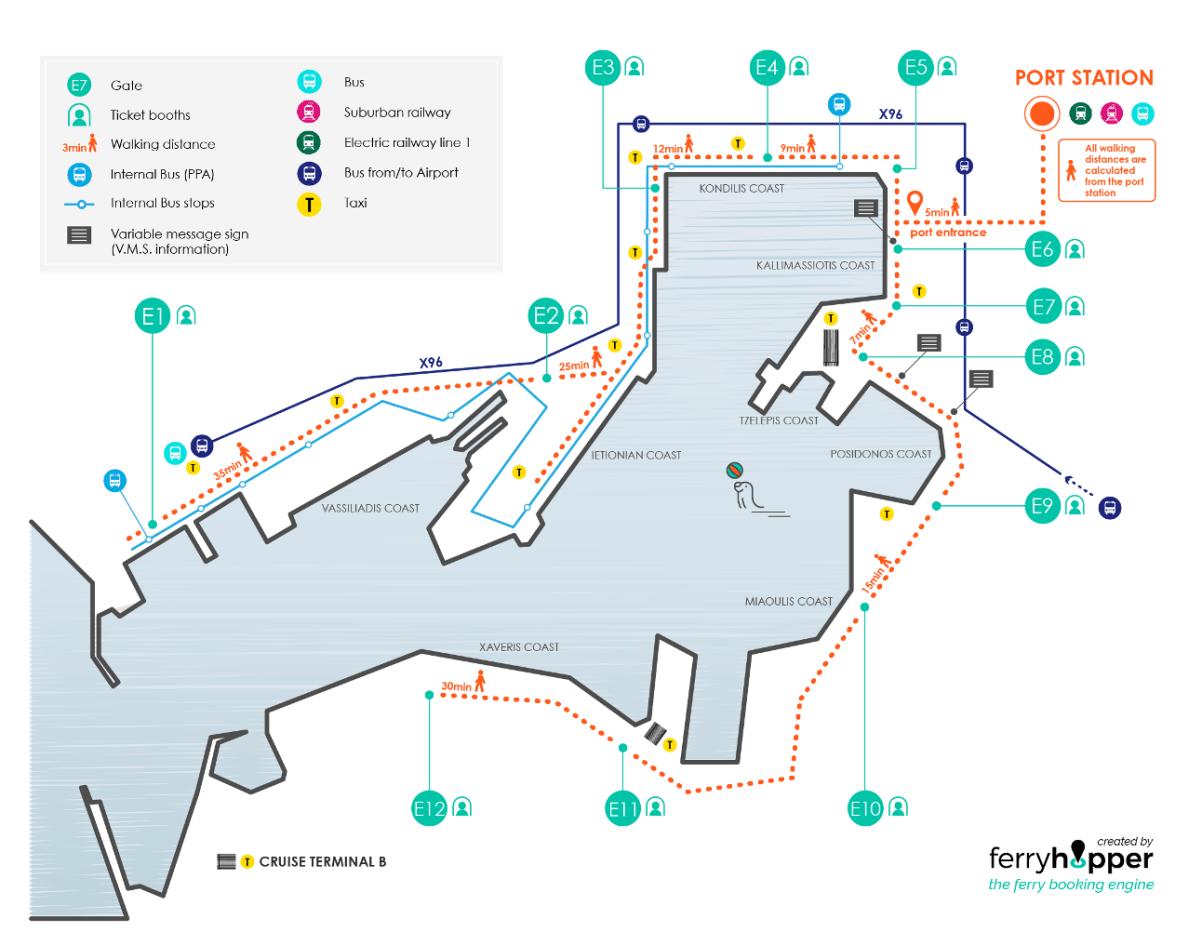 Λιμάνι του Πειραιά χάρτης Πύλεων